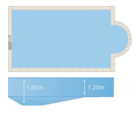 pool-shape